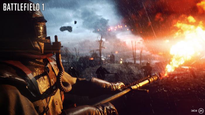 Анансирована новая версия Battlefield 1 посвящена Первой мировой войне