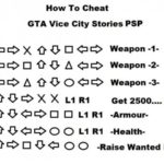ЧиТ КоДы для GTA Vice City PSP